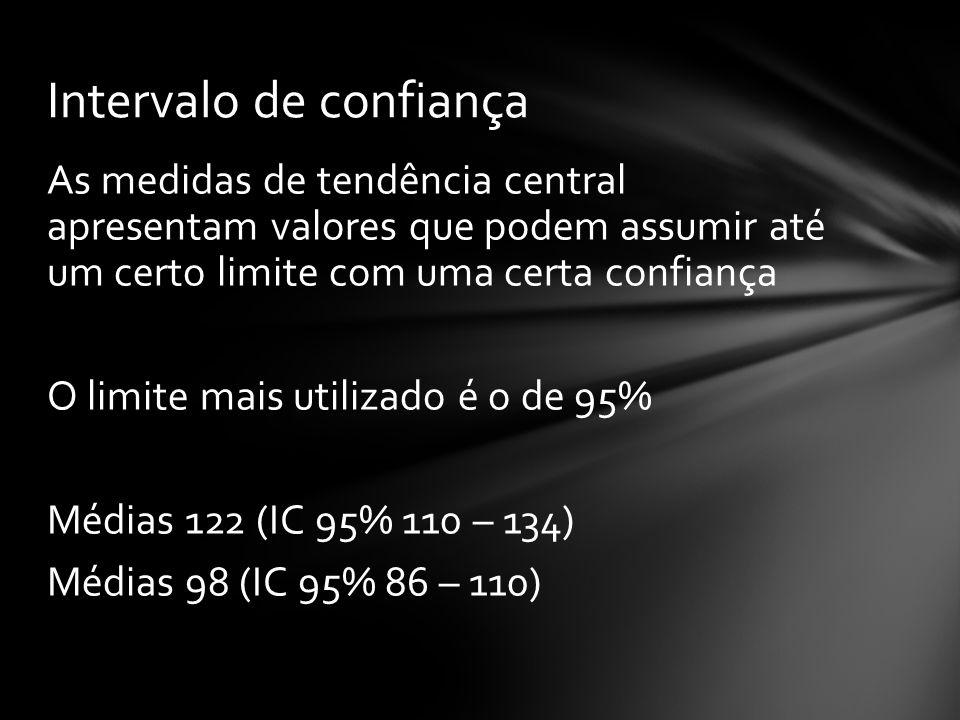 As medidas de tendência central apresentam valores que podem assumir até um certo limite com uma certa confiança O limite mais utilizado é o de 95% Mé