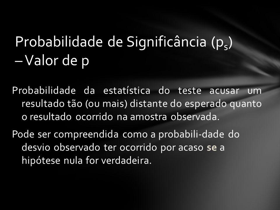 Probabilidade de Significância (p s ) – Valor de p Probabilidade da estatística do teste acusar um resultado tão (ou mais) distante do esperado quanto