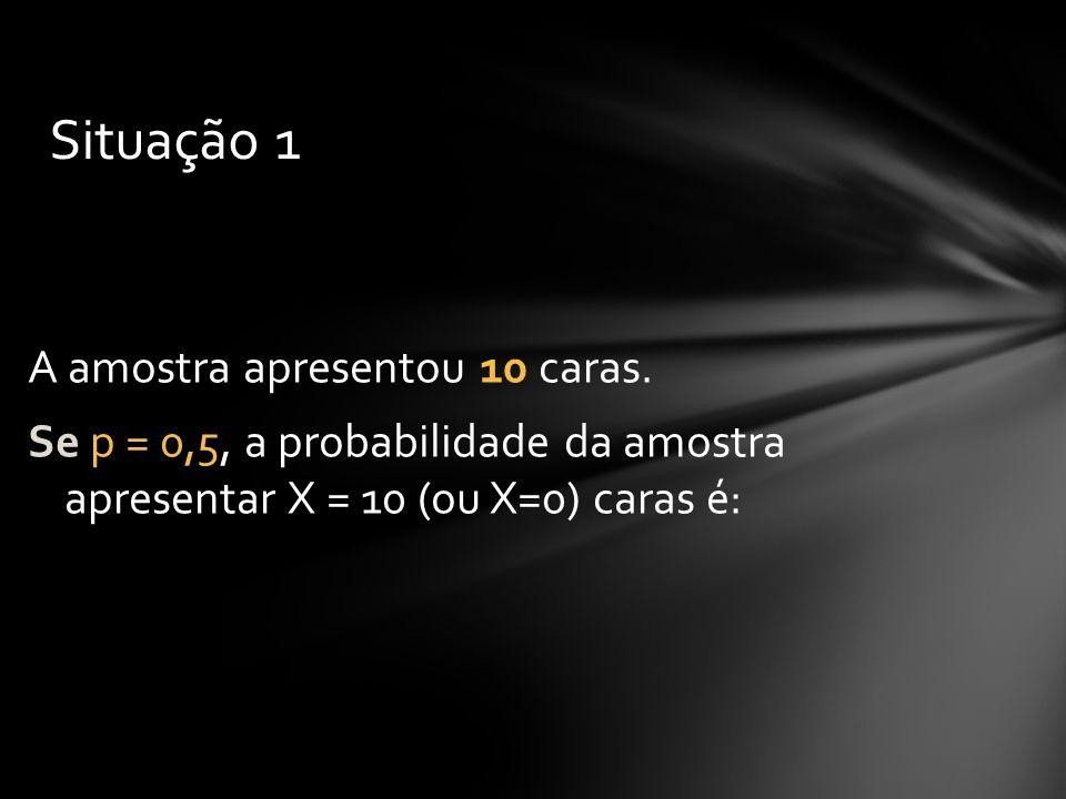 Situação 1 A amostra apresentou 10 caras. Se p = 0,5, a probabilidade da amostra apresentar X = 10 (ou X=0) caras é: