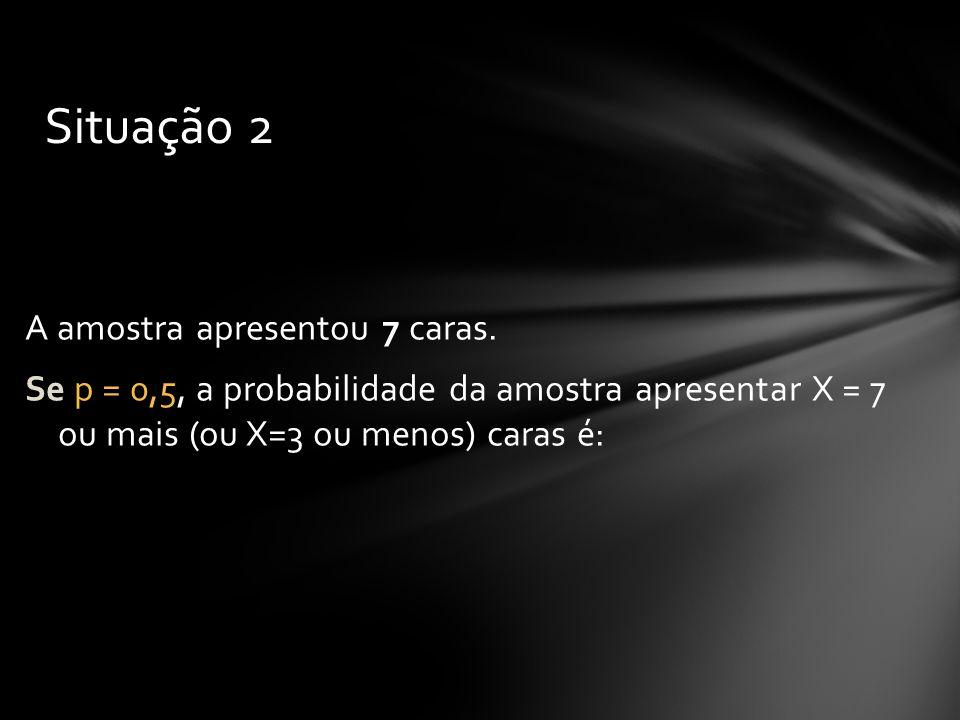 Situação 2 A amostra apresentou 7 caras. Se p = 0,5, a probabilidade da amostra apresentar X = 7 ou mais (ou X=3 ou menos) caras é: