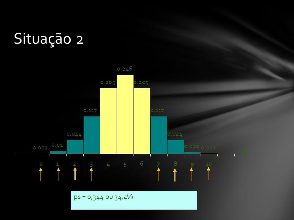 Situação 2 ps = 0,344 ou 34,4% X 0.001 0.01 0.044 0.117 0.205 0.246 0.205 0.117 0.044 0.006 0.001 012345678910