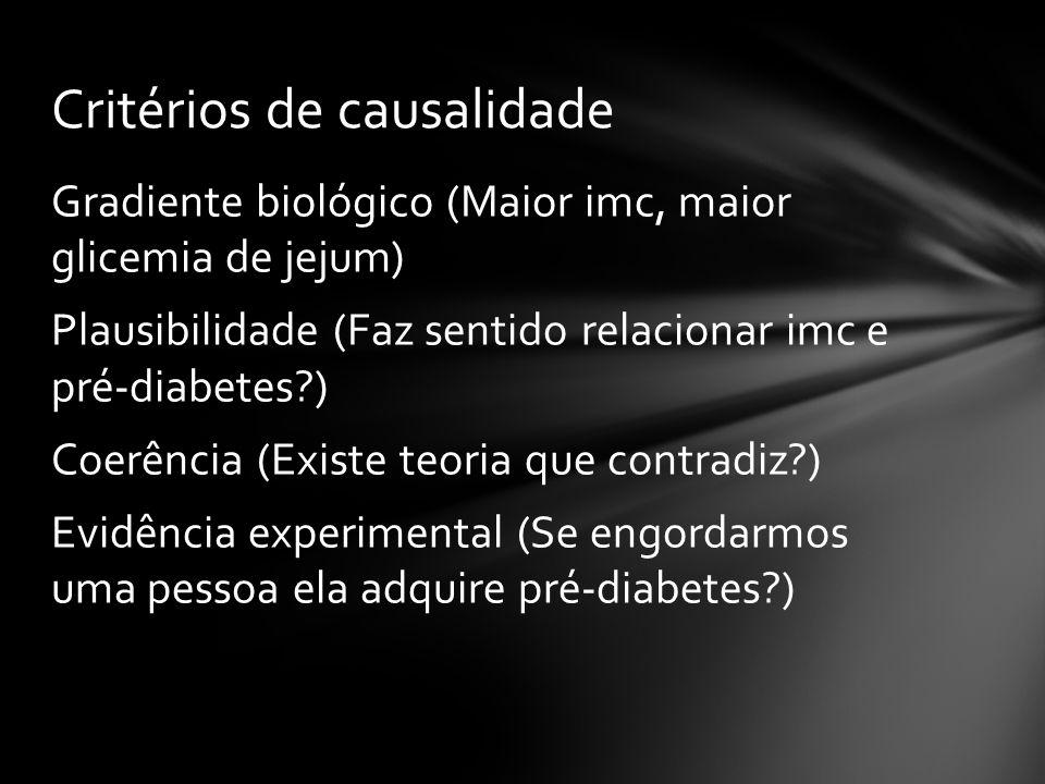 Gradiente biológico (Maior imc, maior glicemia de jejum) Plausibilidade (Faz sentido relacionar imc e pré-diabetes?) Coerência (Existe teoria que cont