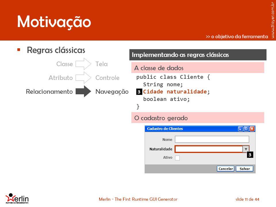 www.3layer.com.br Merlin - The First Runtime GUI Generatorslide 11 de 44 Motivação Regras clássicas Implementando as regras clássicas ClasseTelaAtributoControleRelacionamentoNavegação public class Cliente { String nome; Cidade naturalidade; boolean ativo; } >> o objetivo da ferramenta Nome Cadastro de Clientes Ativo Naturalidade SalvarCancelar O cadastro gerado A classe de dados 3 3