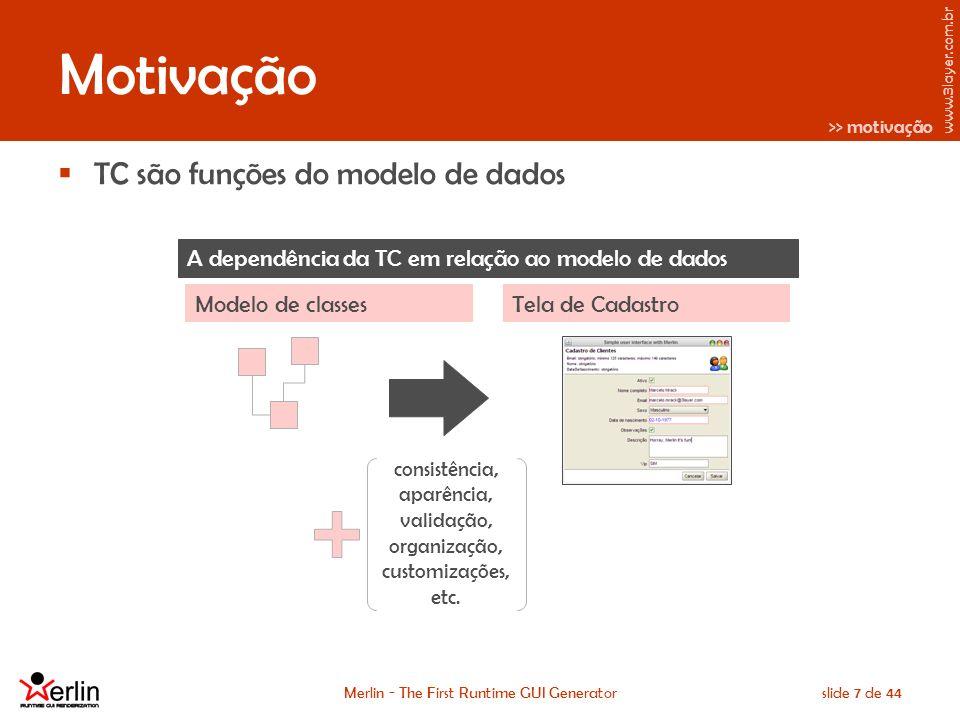 www.3layer.com.br Merlin - The First Runtime GUI Generatorslide 8 de 44 Motivação Regras clássicas >> motivação O mapeamento básico entre os elementos Modelo de dadosTela de Cadastro ClasseTela AtributoControle RelacionamentoNavegação