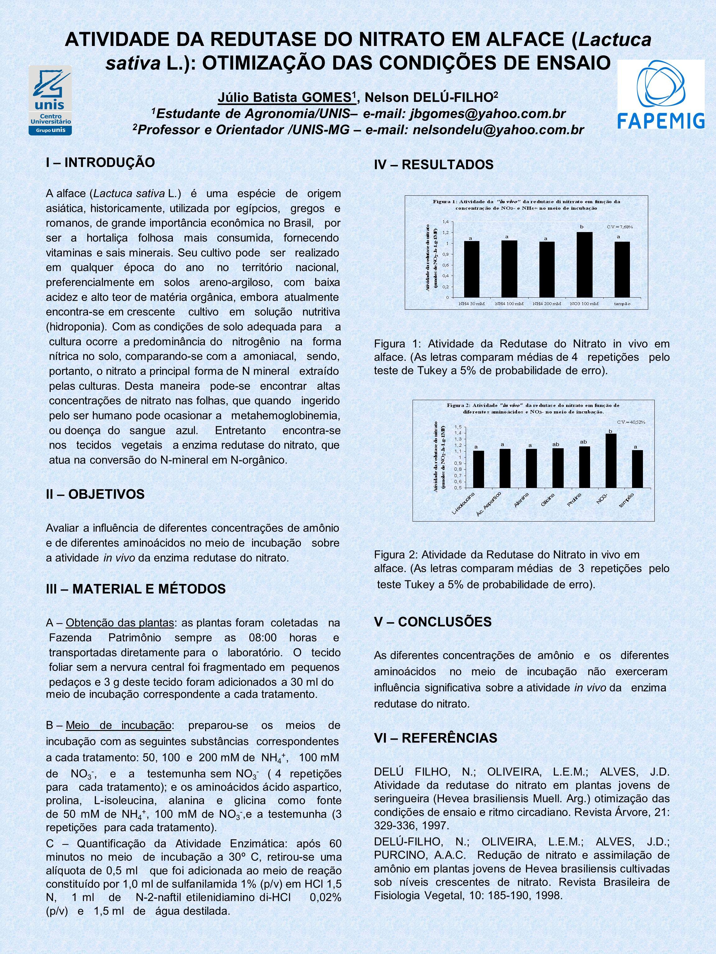 ATIVIDADE DA REDUTASE DO NITRATO EM ALFACE (Lactuca sativa L.): OTIMIZAÇÃO DAS CONDIÇÕES DE ENSAIO Júlio Batista GOMES 1, Nelson DELÚ-FILHO 2 1 Estuda