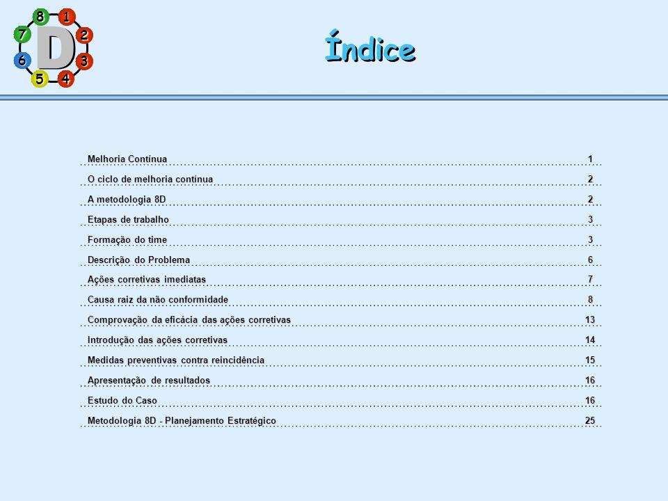 1 7 5 3 286 4 Índice Melhoria Contínua 1 O ciclo de melhoria contínua 2 A metodologia 8D 2 Etapas de trabalho 3 Formação do time 3 Descrição do Proble