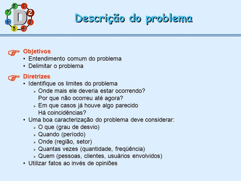1 7 5 3 286 4 Descrição do problema Objetivos Entendimento comum do problemaEntendimento comum do problema Delimitar o problemaDelimitar o problemaDir