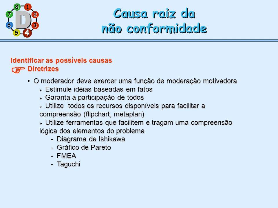 1 7 5 3 286 4 Causa raiz da não conformidade Causa raiz da não conformidade 4 Identificar as possíveis causas Diretrizes O moderador deve exercer uma