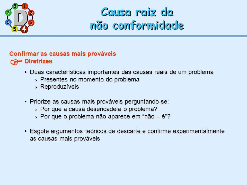 1 7 5 3 286 4 Causa raiz da não conformidade Causa raiz da não conformidade 4 Confirmar as causas mais prováveis Diretrizes Duas características impor