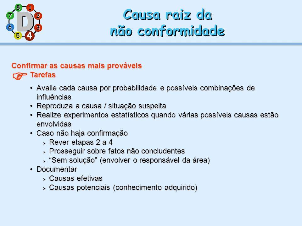 1 7 5 3 286 4 Causa raiz da não conformidade Causa raiz da não conformidade 4 Confirmar as causas mais prováveis Tarefas Avalie cada causa por probabi