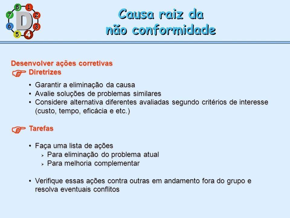 1 7 5 3 286 4 Causa raiz da não conformidade Causa raiz da não conformidade 4 Desenvolver ações corretivas Diretrizes Garantir a eliminação da causaGa
