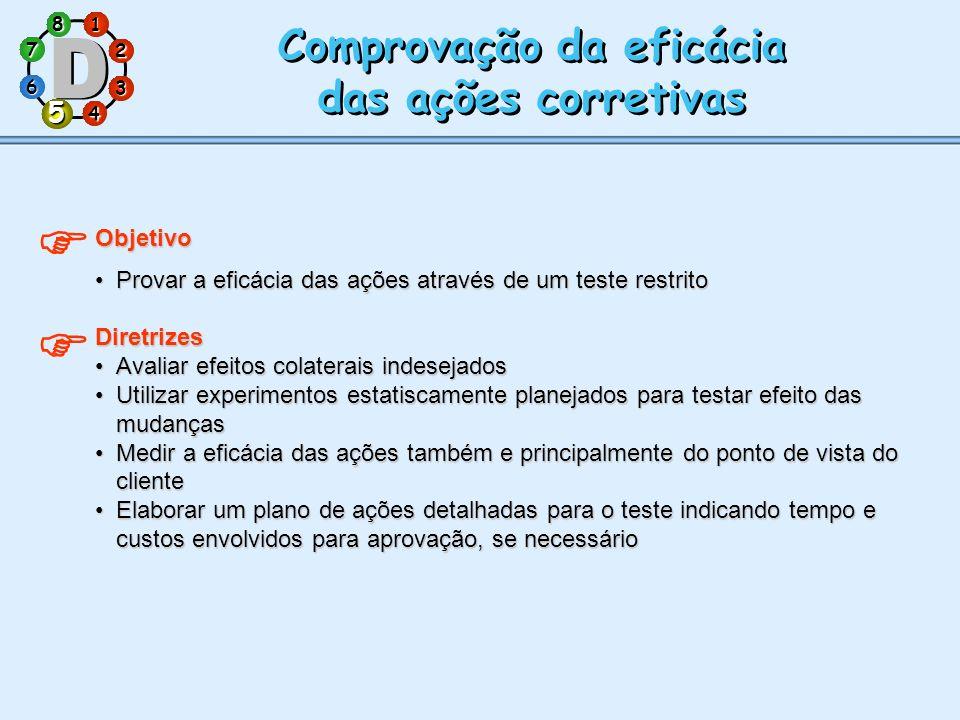1 7 5 3 286 4 Comprovação da eficácia das ações corretivas Objetivo Provar a eficácia das ações através de um teste restritoProvar a eficácia das açõe