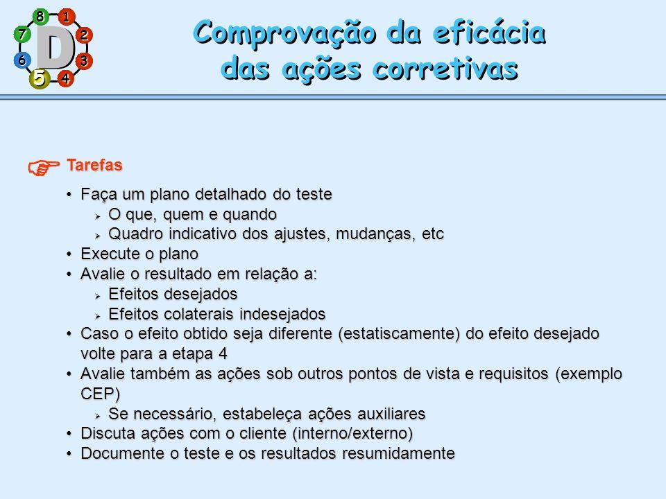 1 7 5 3 286 4 Comprovação da eficácia das ações corretivas Tarefas Faça um plano detalhado do testeFaça um plano detalhado do teste O que, quem e quan