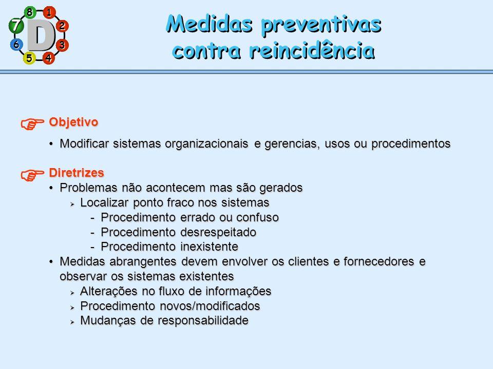1 7 5 3 286 4 Medidas preventivas contra reincidência Medidas preventivas contra reincidência Objetivo Modificar sistemas organizacionais e gerencias,