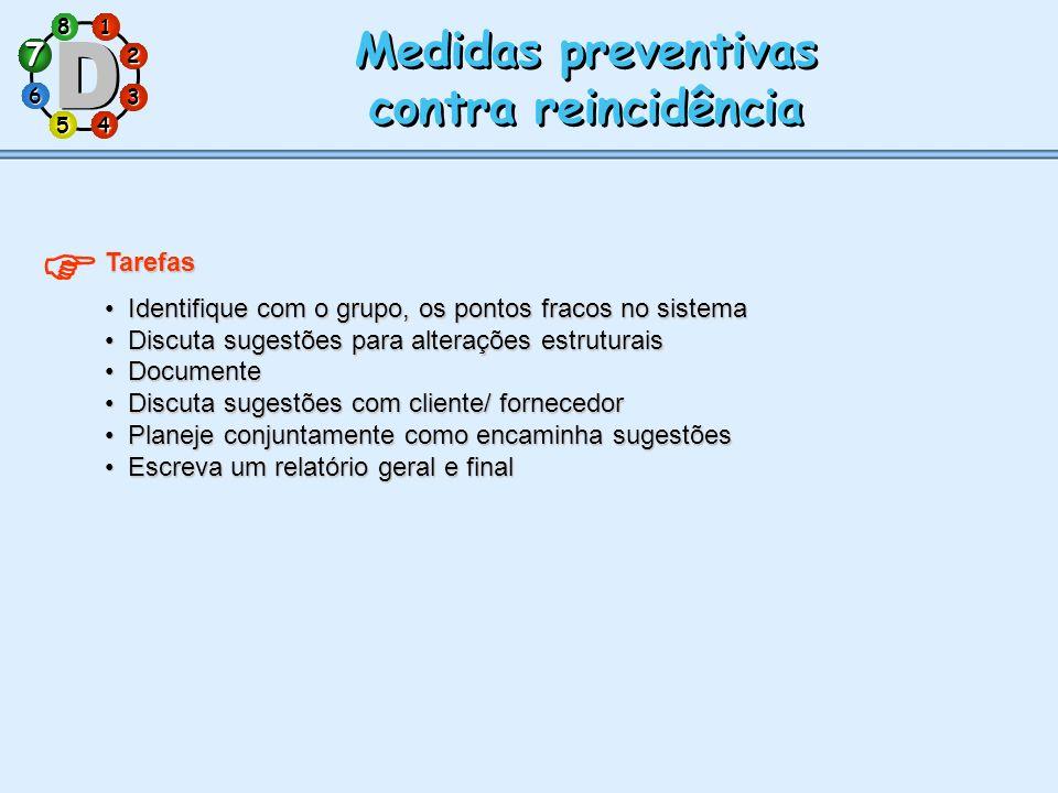 1 7 5 3 286 4 Medidas preventivas contra reincidência Medidas preventivas contra reincidência Tarefas Identifique com o grupo, os pontos fracos no sis