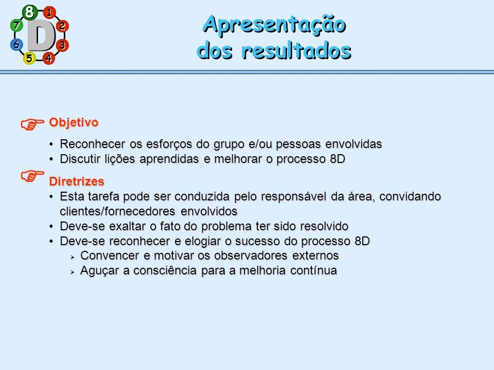 1 7 5 3 286 4 Apresentação dos resultados Apresentação dos resultados Objetivo Reconhecer os esforços do grupo e/ou pessoas envolvidasReconhecer os es