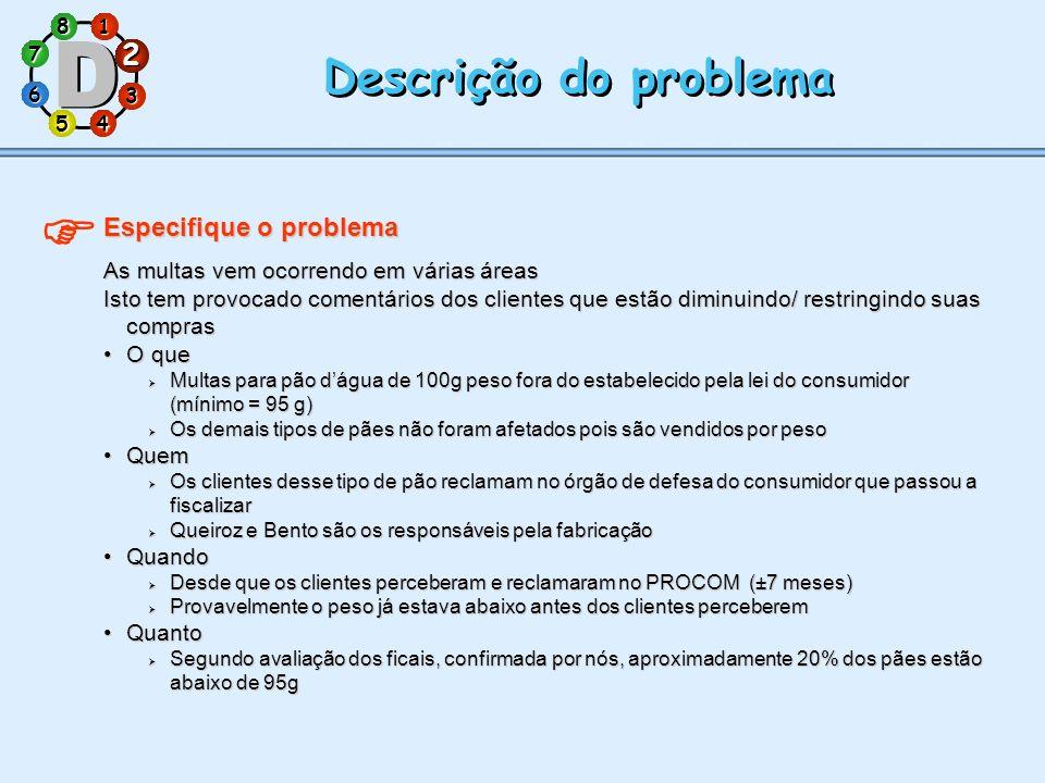 1 7 5 3 286 4 Descrição do problema 2 Especifique o problema As multas vem ocorrendo em várias áreas Isto tem provocado comentários dos clientes que e
