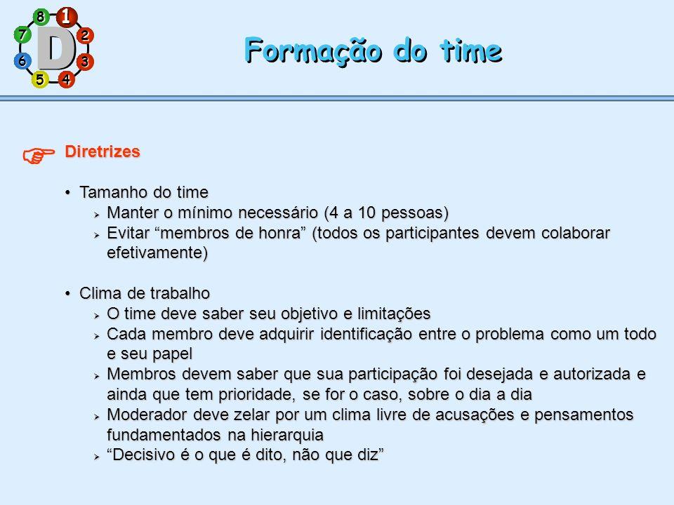 1 7 5 3 286 4 Formação do time Diretrizes Tamanho do timeTamanho do time Manter o mínimo necessário (4 a 10 pessoas) Manter o mínimo necessário (4 a 1
