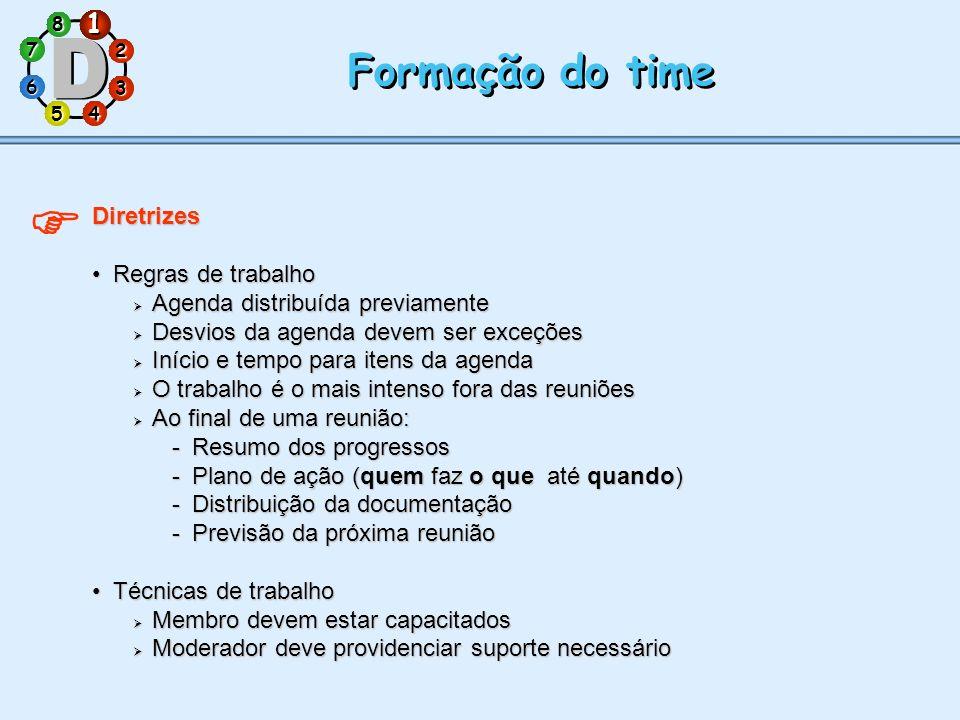 1 7 5 3 286 4 Formação do time Diretrizes Regras de trabalhoRegras de trabalho Agenda distribuída previamente Agenda distribuída previamente Desvios d