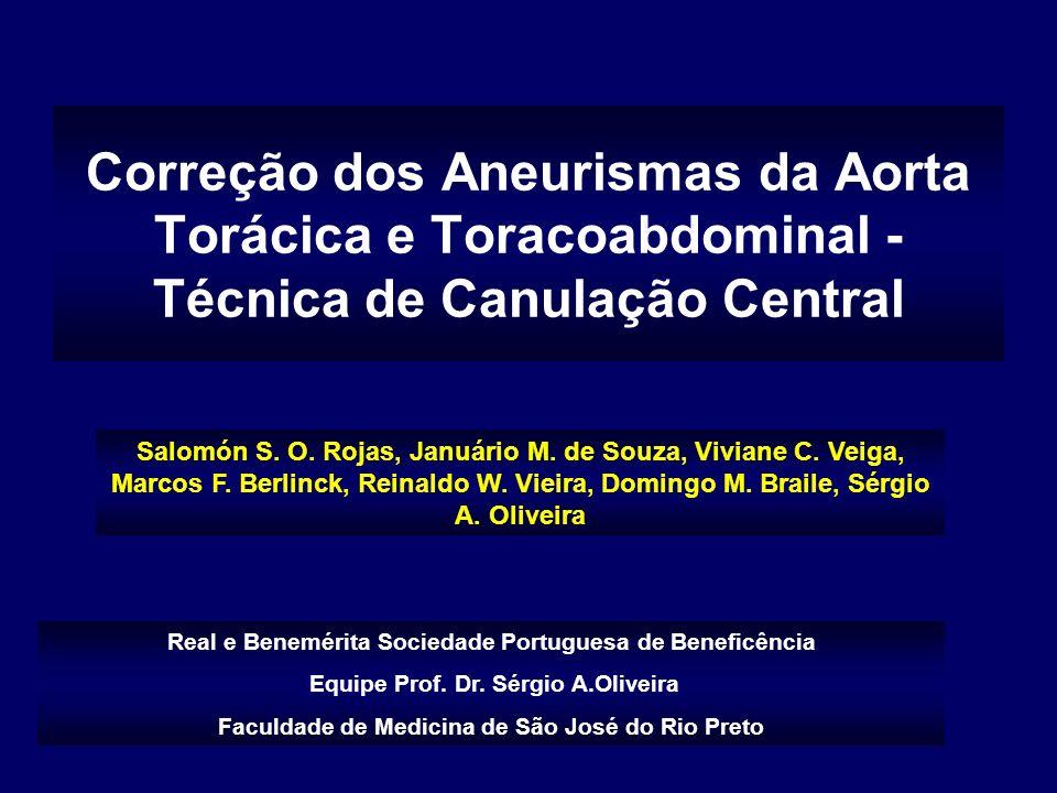 Mortalidade no pós-operatório das cirurgias de correção dos aneurismas torácicos e toracoabdominais DiagnósticoCausa mortis Aneurisma de aorta toracoabdominal tipo I (dissecção) Infecção respiratória Aneurisma de aorta toracoabdominal tipo I (dissecção) Infecção respiratória Aneurisma de aorta toracoabdominal tipo IISangramento Aneurisma de aorta toracoabdominal tipo II (dissecção) Morte súbita Aneurisma de aorta toracoabdominal tipo II (dissecção) Baixo débito Aneurisma de aorta descendenteInsuficiência cardíaca Aneurisma de aorta toracoabdominal tipo I (dissecção) Infarto agudo do miocárdio