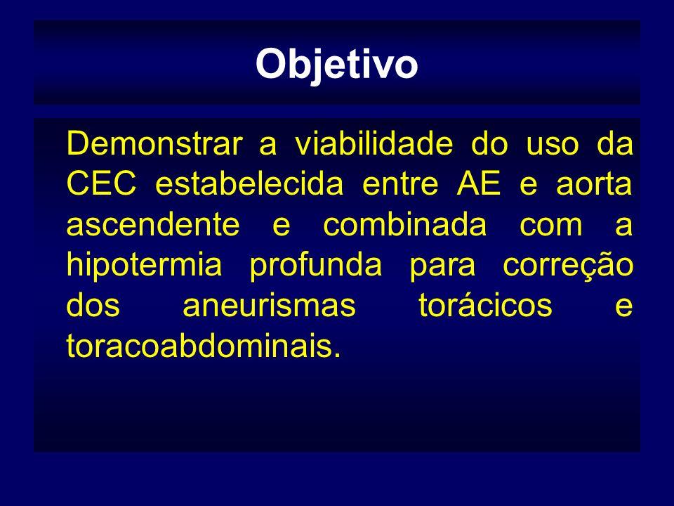 Objetivo Demonstrar a viabilidade do uso da CEC estabelecida entre AE e aorta ascendente e combinada com a hipotermia profunda para correção dos aneurismas torácicos e toracoabdominais.
