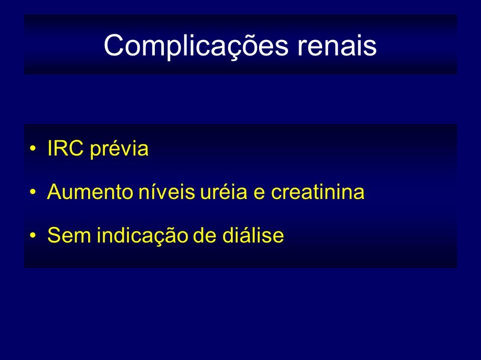 Complicações renais IRC prévia Aumento níveis uréia e creatinina Sem indicação de diálise