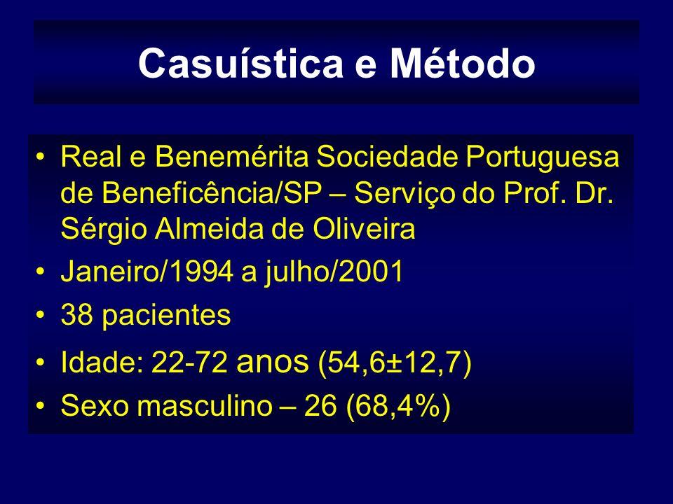 Casuística e Método Real e Benemérita Sociedade Portuguesa de Beneficência/SP – Serviço do Prof. Dr. Sérgio Almeida de Oliveira Janeiro/1994 a julho/2