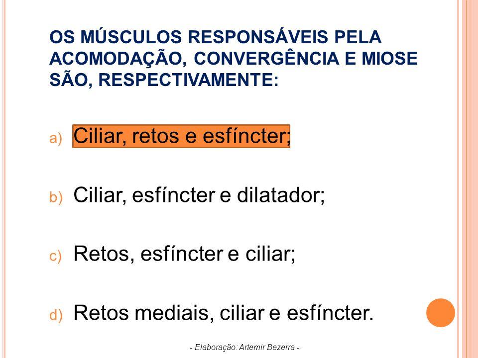 OS MÚSCULOS RESPONSÁVEIS PELA ACOMODAÇÃO, CONVERGÊNCIA E MIOSE SÃO, RESPECTIVAMENTE: a) Ciliar, retos e esfíncter; b) Ciliar, esfíncter e dilatador; c) Retos, esfíncter e ciliar; d) Retos mediais, ciliar e esfíncter.