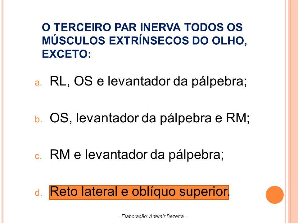 a.Levosupra ducção; b. Dextrosupra ducção; c. Levosupra versão; d.