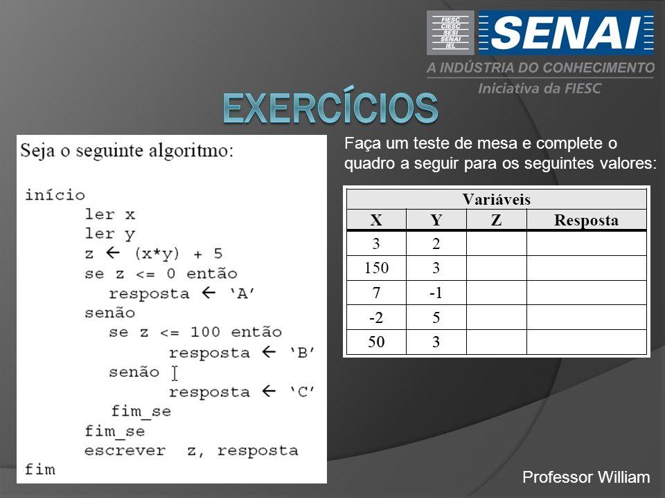 Faça um teste de mesa e complete o quadro a seguir para os seguintes valores: