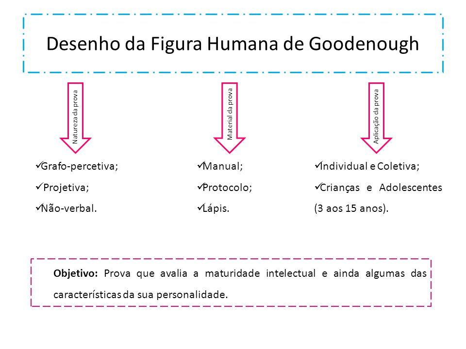 Desenho da Figura Humana de Goodenough Grafo-percetiva; Projetiva; Não-verbal. Individual e Coletiva; Crianças e Adolescentes (3 aos 15 anos). Objetiv