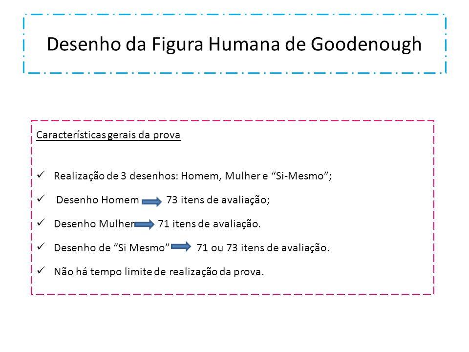 Desenho da Figura Humana de Goodenough Características gerais da prova Realização de 3 desenhos: Homem, Mulher e Si-Mesmo; Desenho Homem 73 itens de a