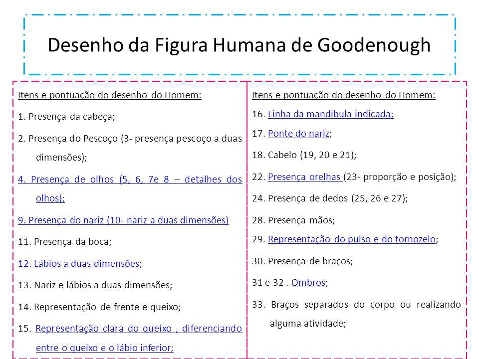 Desenho da Figura Humana de Goodenough Itens e pontuação do desenho do Homem: 1. Presença da cabeça; 2. Presença do Pescoço (3- presença pescoço a dua