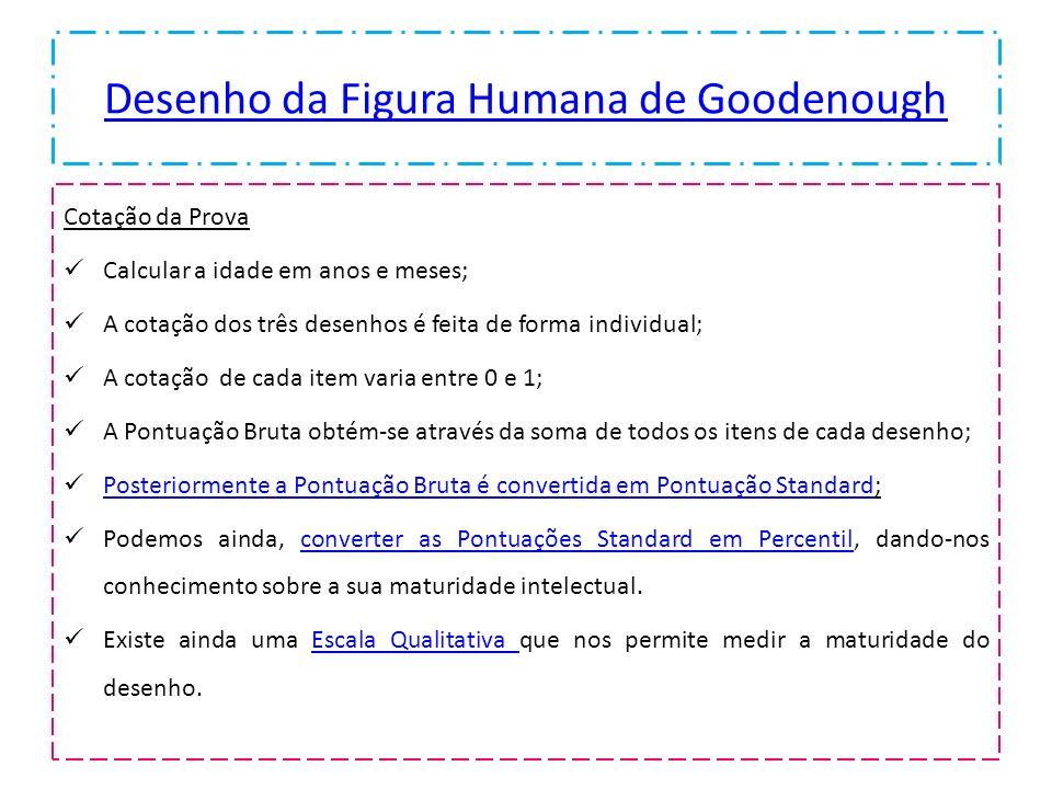 Desenho da Figura Humana de Goodenough Cotação da Prova Calcular a idade em anos e meses; A cotação dos três desenhos é feita de forma individual; A c