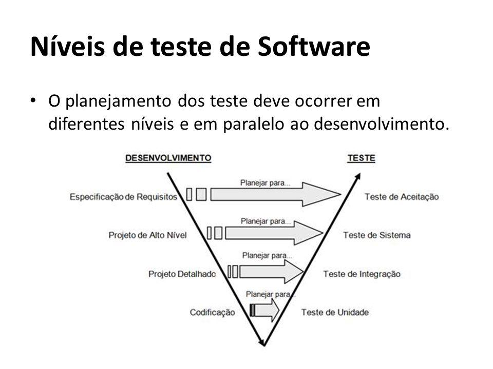 Níveis de teste de Software O planejamento dos teste deve ocorrer em diferentes níveis e em paralelo ao desenvolvimento.