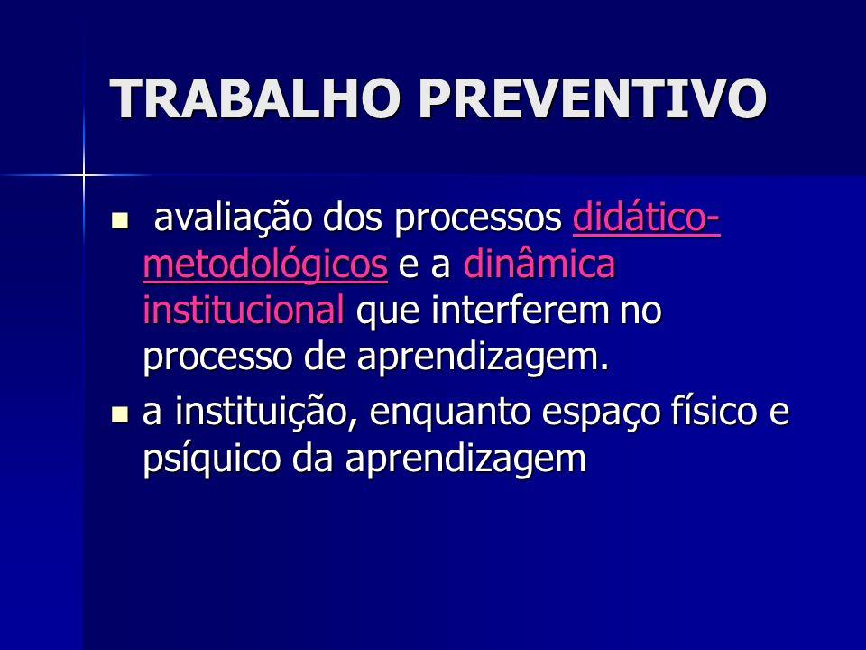 TRABALHO PREVENTIVO avaliação dos processos didático- metodológicos e a dinâmica institucional que interferem no processo de aprendizagem.