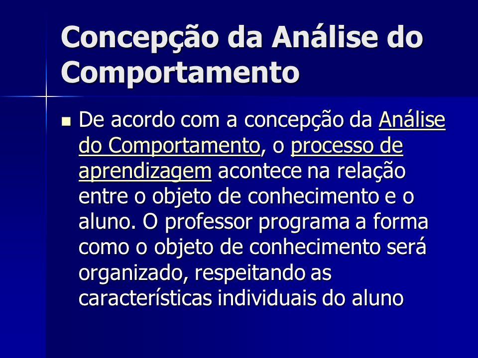 Concepção da Análise do Comportamento De acordo com a concepção da Análise do Comportamento, o processo de aprendizagem acontece na relação entre o ob