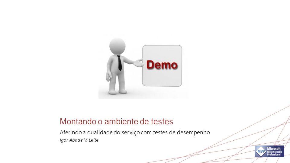 Montando o ambiente de testes Aferindo a qualidade do serviço com testes de desempenho Igor Abade V.