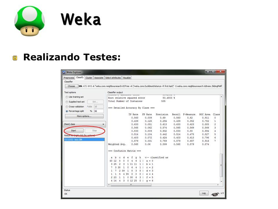 LOGO Realizando Testes: Weka