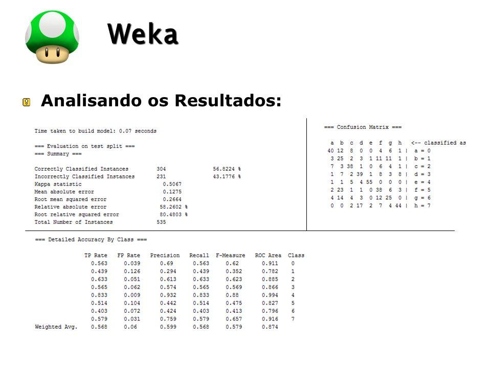 LOGO Analisando os Resultados: Weka