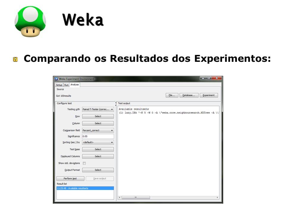 LOGO Comparando os Resultados dos Experimentos: Weka