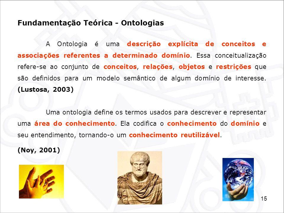 15 Fundamentação Teórica - Ontologias A Ontologia é uma descrição explícita de conceitos e associações referentes a determinado domínio. Essa conceitu