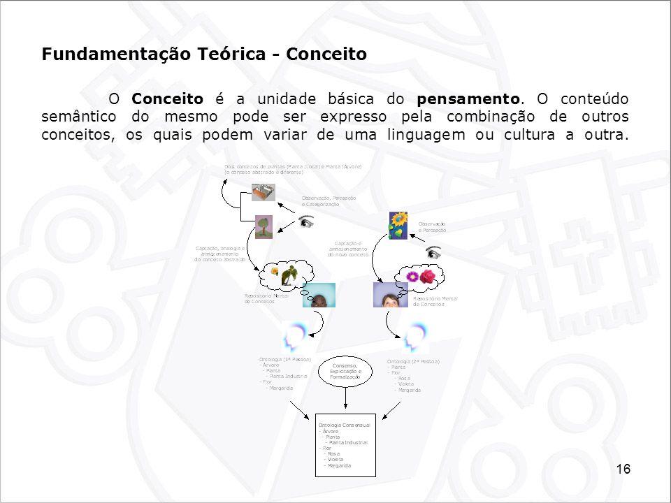 16 Fundamentação Teórica - Conceito O Conceito é a unidade básica do pensamento. O conteúdo semântico do mesmo pode ser expresso pela combinação de ou