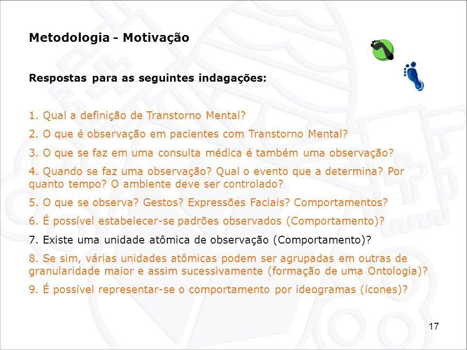 17 Metodologia - Motivação Respostas para as seguintes indagações: 1. Qual a definição de Transtorno Mental? 2. O que é observação em pacientes com Tr