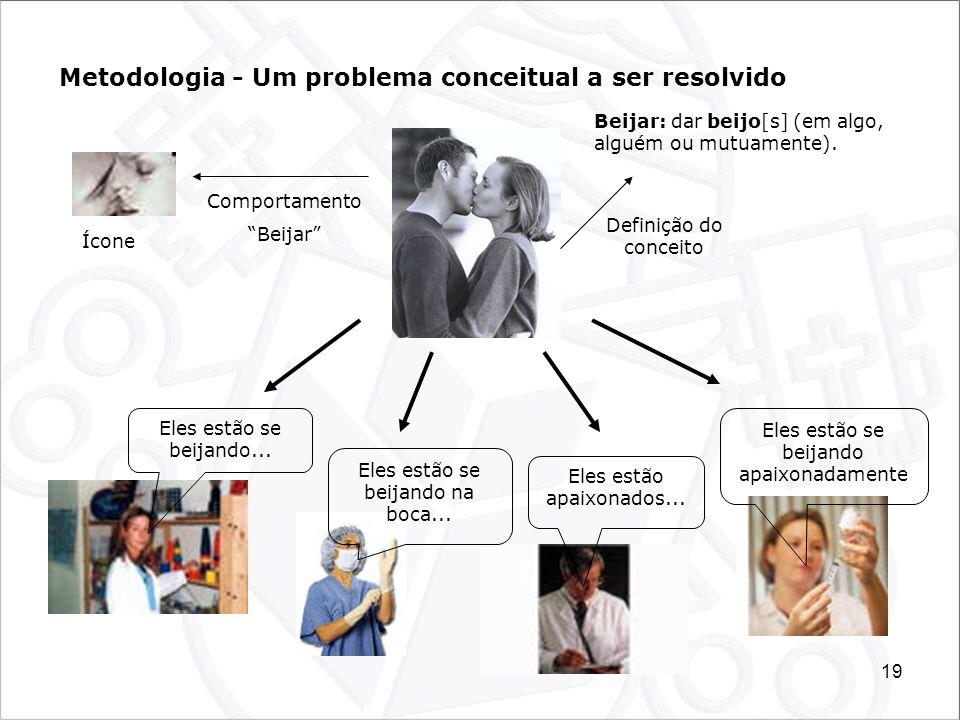 19 Metodologia - Um problema conceitual a ser resolvido Eles estão se beijando... Eles estão se beijando na boca... Eles estão apaixonados... Comporta