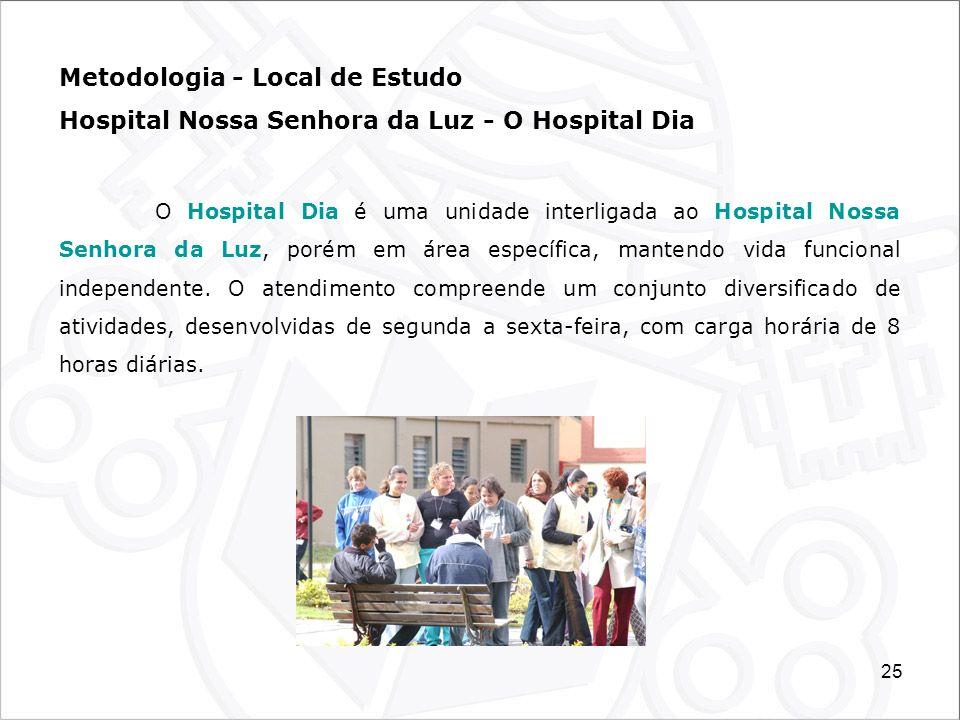 25 Metodologia - Local de Estudo Hospital Nossa Senhora da Luz - O Hospital Dia O Hospital Dia é uma unidade interligada ao Hospital Nossa Senhora da