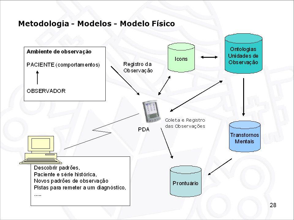 28 Metodologia - Modelos - Modelo Físico