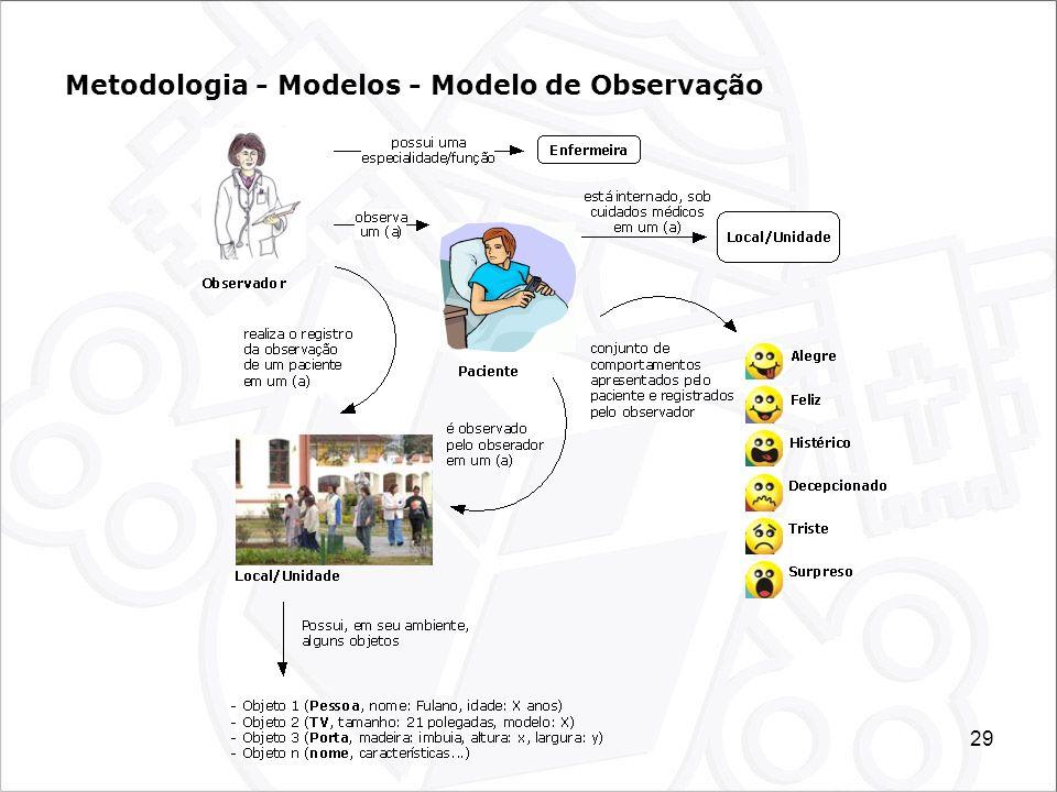 29 Metodologia - Modelos - Modelo de Observação