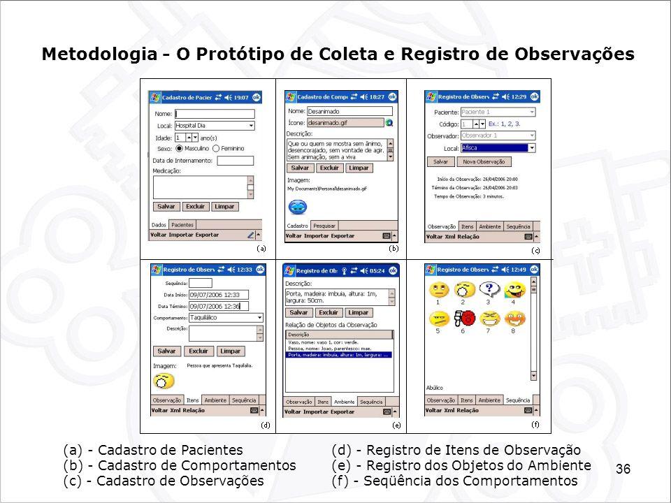 36 Metodologia - O Protótipo de Coleta e Registro de Observações (a) - Cadastro de Pacientes(d) - Registro de Itens de Observação (b) - Cadastro de Co