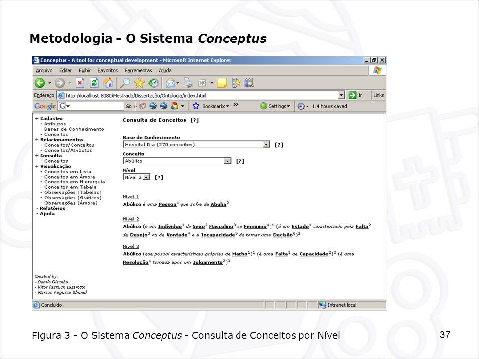 37 Metodologia - O Sistema Conceptus Figura 3 - O Sistema Conceptus - Consulta de Conceitos por Nível
